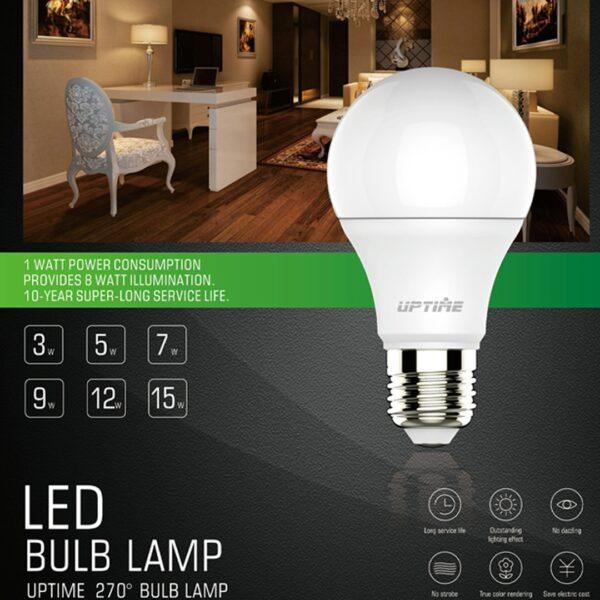Llampa LED per shtepi me ngjyre te bardhe