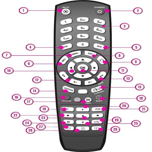 telekomand tring bli online iBuy al