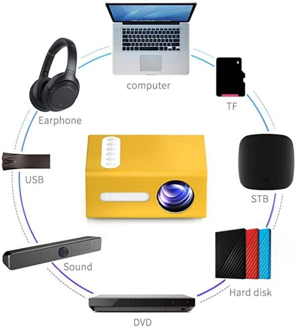 projektor portabel led online ibuy al