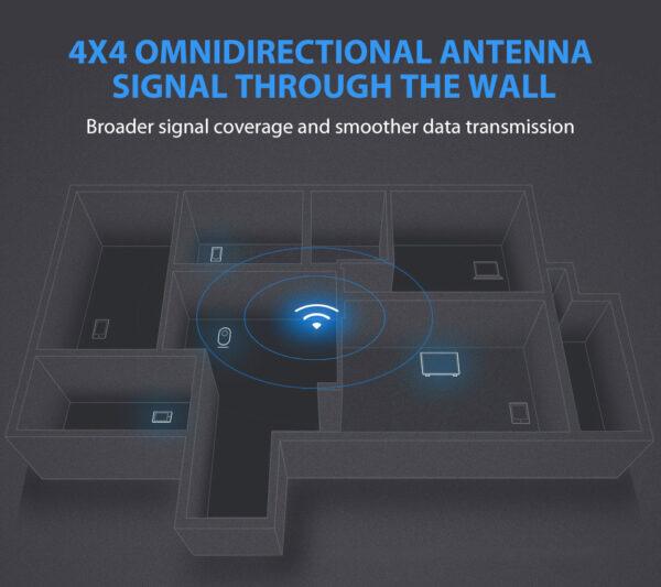 wireless router xiaomi ne shitje online ibuy al